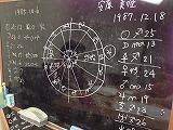 やさしい西洋占星学の教室風景・作品